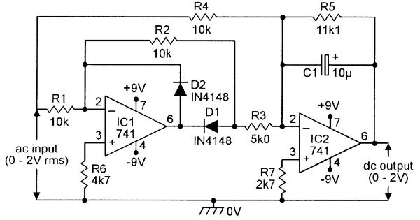precision full dc converter