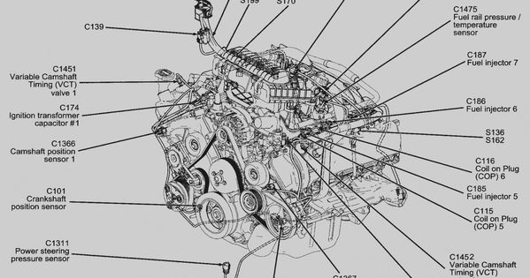 2001 Ford F150 Engine Diagram Wiring Diagram Official Official Saleebalocchi It