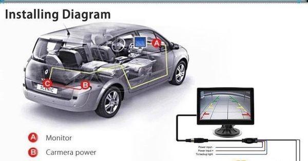 Topyart Car Rear View Reverse Backup Parking Camera Kit Backup