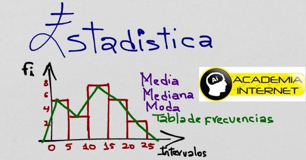 Estadística, tabla de frecuencias, gráficos, media ...