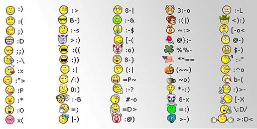 How To Make Animals Out Of Symbols Symbols Versus The Real Thing Emoticons Text Keyboard Symbols Text Symbols