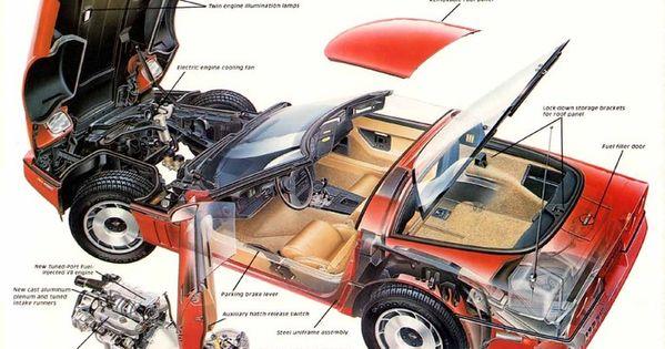 class of  u201985 chevrolet corvette hemmings daily 1985 88 Corvette 1985 corvette repair manual pdf