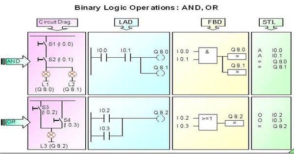 plc og input wiring diagram plc inputs and outputs elsavadorla