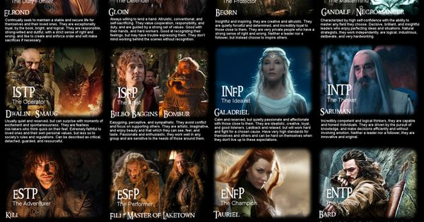 The Hobbit characters personality chart. Gandalf, AND the ...