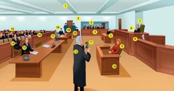 Vocabulary The Courtroom