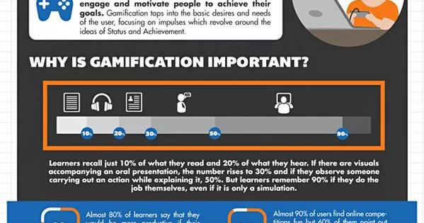 10 Online Learning Trends to Watch in 2015 [Infographic] | EdTech Magazine