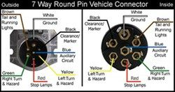 Wiring Diagram For 7 Way Round Pin Trailer And Vehicle Side Connectors Trailer Wiring Diagram Fifth Wheel Trailers Tractor Trailers