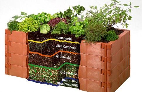 das hochbeet bauen bepflanzen und pflegen blumenerde netz und b ume. Black Bedroom Furniture Sets. Home Design Ideas