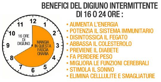 dieta intermittente a digiuno per quanto tempo