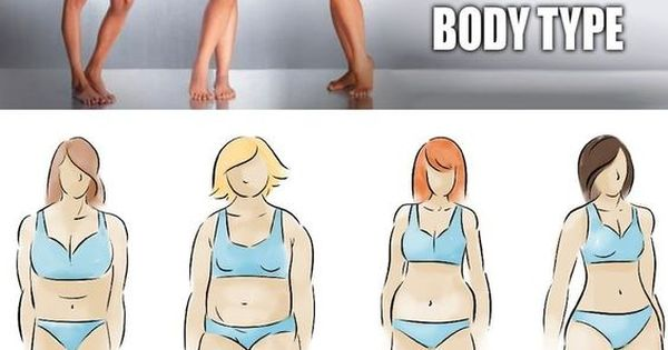 Lose Weight For Your Body Shape The Ultimate Guide | Lost ...