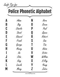 Law Enforcement Officers Use The Phonetic Alphabet In This Printable Police Guide For Com Phonetic Alphabet Law Enforcement Officer Police Officer Requirements
