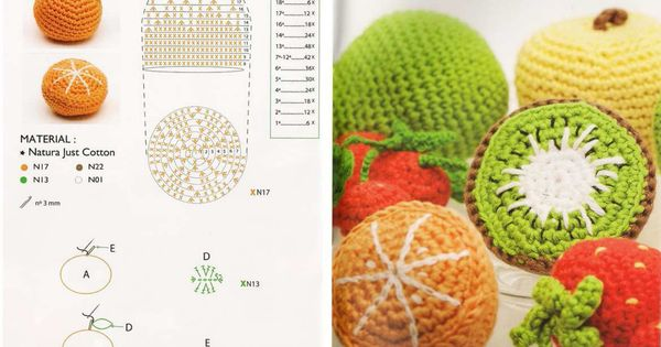 Amigurumi Fruits Et Legumes : Legumes et fruits au crochet Crochet Pinterest ...