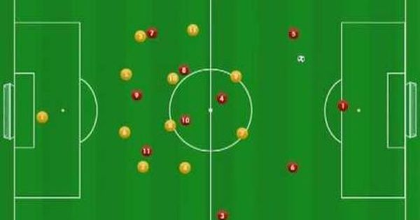 Playing Out From The Back 4 3 3 Youtube Soccer Drills Football Soccer Training