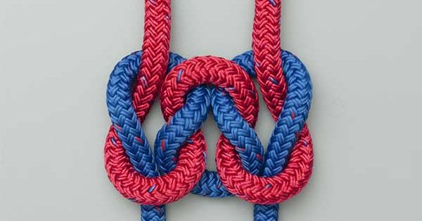 a simple knot essay Below we've made a series of videos on seven basic knots every man should  know enjoy.