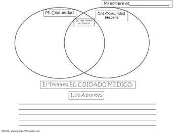 Ap Spanish Language And Culture Exam Presentational Speaking Unit
