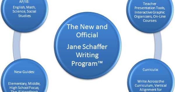 jane shaffer thesis 1 what is a jane schaffer essay it is a writing format for essays it consists of a  minimum of five paragraphs: thesis statement, body paragraphs (three or more).