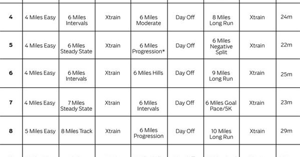 12 week half marathon training plan.