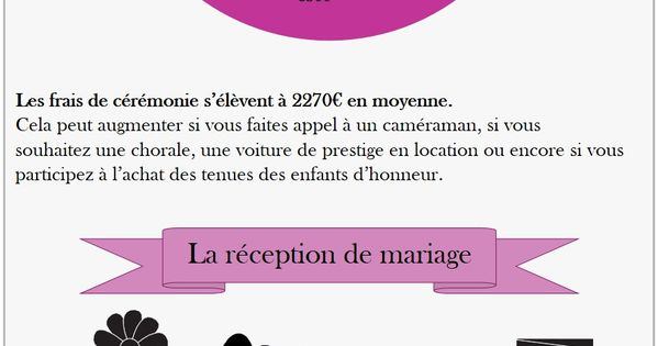 infographie sur le budget d 39 un mariage wedding advice pinterest mariage et disponible. Black Bedroom Furniture Sets. Home Design Ideas