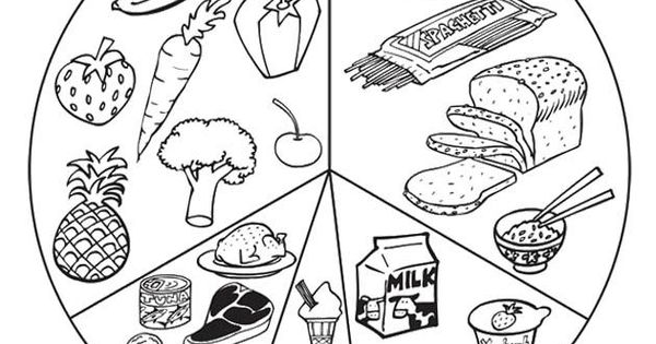 Healthy Food Coloring Pages See