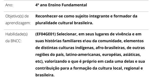 Brasil Diversidade Cultural Com Imagens Diversidade Cultural