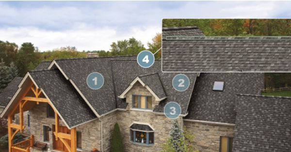 Http Www Mobilehomerepairtips Com Mobilehomeroofingoptions Php Has Some Information On The Types Of Roofing Avail Residential Roofing Roofing Roofing Systems