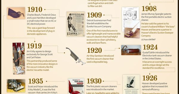 Vacuum Cleaner History Infographic A Bird S Eye View On