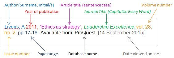 Guides Harvard Citation Style Understanding Referencing