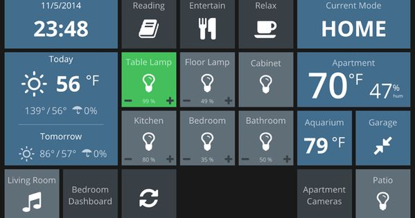 Home Automation Dashboard - Projects & Stories ...