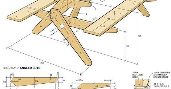 How to build a classic picnic table planos de for Planos de carpinteria