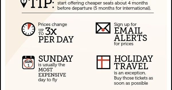 When to Buy Airline Tickets - great tips and they seem to