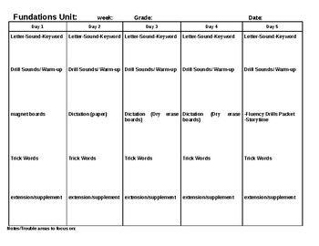 Fundations Lesson Plan Template Double Dose This Is The Lesson Plan Template That I Use For Double Dose X2f Lesson Plan Templates Lessons Template Fundations