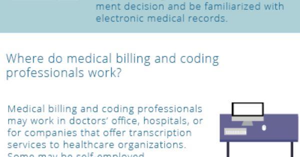 Similiar Hospital Coder Salary Keywords – Medical Coding Job Description