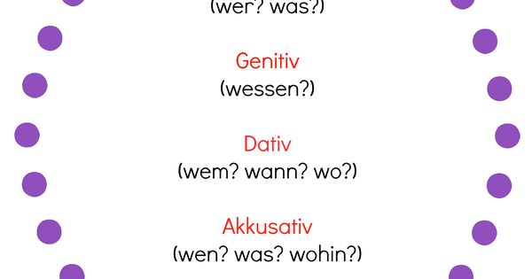 Nominativ Genitiv Dativ Akkusativ Deutsch German Learning German Pinterest Deutsch