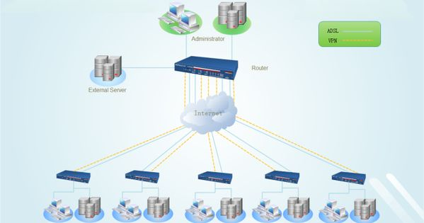 Hotel Network Diagram Free Hotel Network Diagram Templates Software Projects Software Project Management Free Hotel