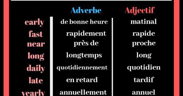 Mots Qui Sont Des Adverbes Et Des Adjectifs Les Adverbes Lecon Anglais Adjectifs