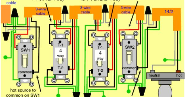 wiring diagram, multiple 4 way switches electrical
