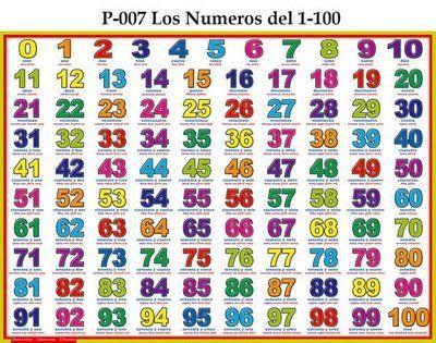 P 007 Los Números Del 1 100 1 100 En Ingles Numeros En Ingles Tabla De Números