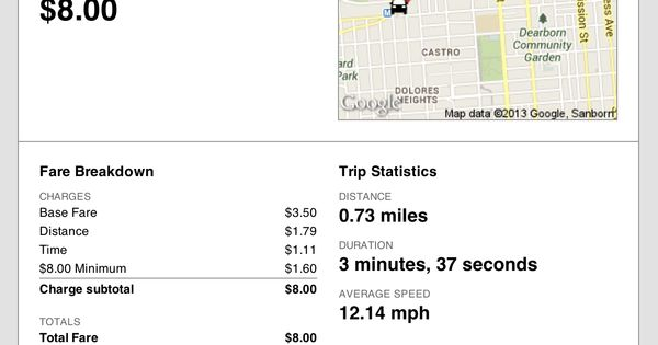 uber receipt sample