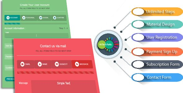 Form Wizard Multi Step Material Form Subscription Form Simple Html Code Codecanyon