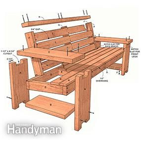 Perfect Patio Combo Wooden Bench Plans With Built In End Table Wooden Bench Plans Diy Outdoor Furniture Pallet Furniture Outdoor