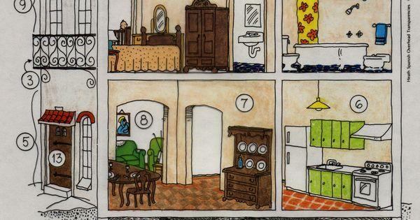 La vivienda busco piso en alquiler de las casas busco for Busco alquiler de pieza