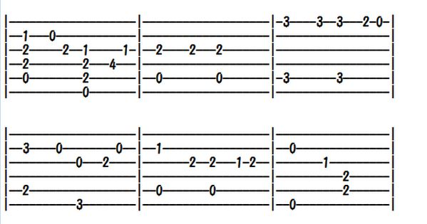 Guitar guitar tabs greensleeves : Easy Classical Guitar Sheet Music (Tabs), Greensleeves | Sheet ...