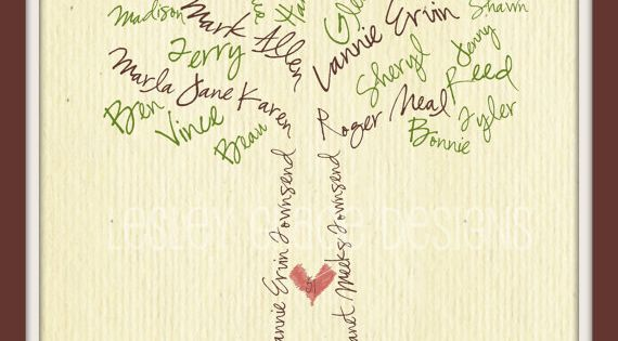 Love this idea for grandparents gifts... for an anniversary present- family tree
