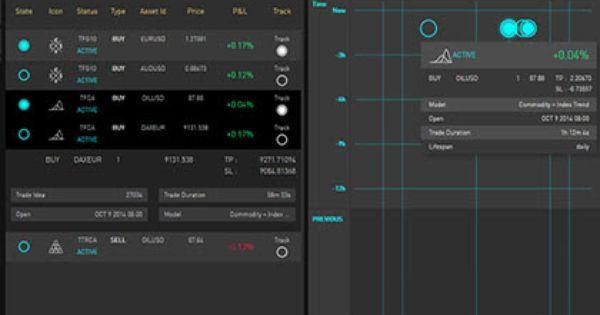 Swissquote Launches Revolutionary Free Portal Swissquote Sqore