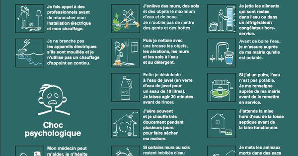 Pin by 2 l\u0027Eau Protection on Après l\u0027inondation, que faire ? Pinterest