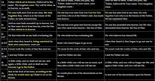 Comparison Of King James Version Kjv Vs New