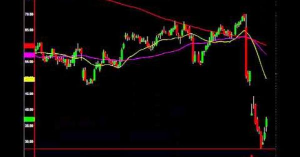 The Trade Of The Year See This Chart See This Stock Epic Trading Chart Day Trading
