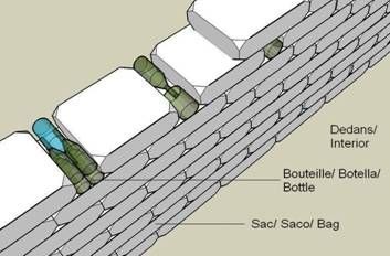 Earthbag Building Wall Openings Instructions And Such With