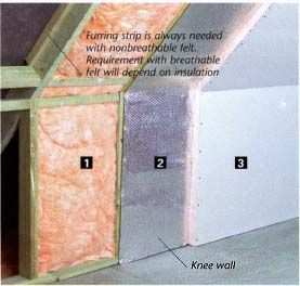 Converted Attic Recommended Guide Finished Attic Space Kneewalls Jpg Attic Remodel Attic Loft Attic Renovation