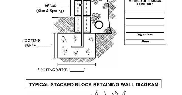 Block Retaining Wall Design Manual: Retaining Wall Footing Detail
